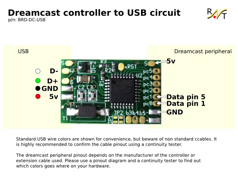 usb control board wiring diagram amana ptac control board wiring diagram #6